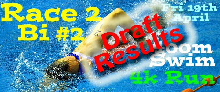 Biathlon2 Results